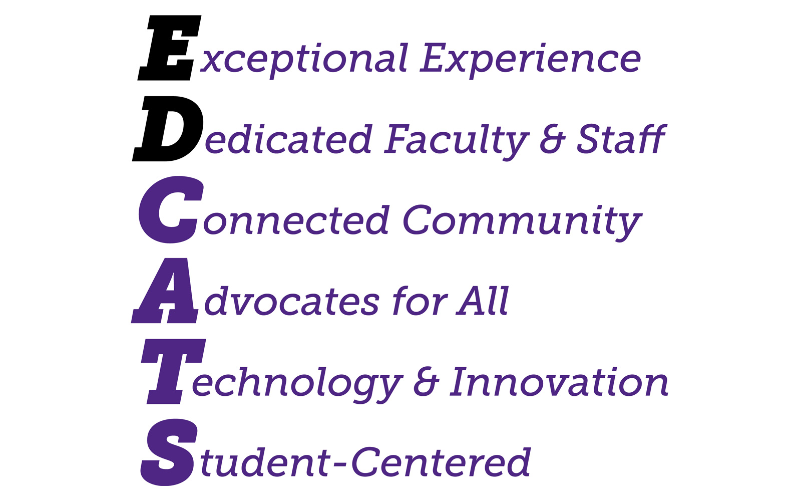 EDCATS = Exceptional Experience, Dedicated Faculty & Staff, Connected Community, Advocates for All, Technology & Innovation, and Student-Centered